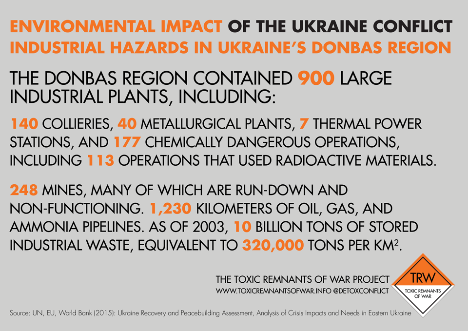 ukraine-industrial-hazards-graphic_960
